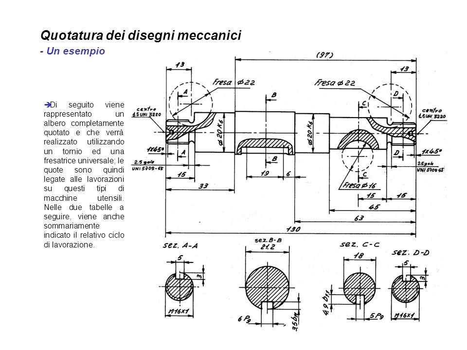 Quotatura dei disegni meccanici - Un esempio Di seguito viene rappresentato un albero completamente quotato e che verrà realizzato utilizzando un torn