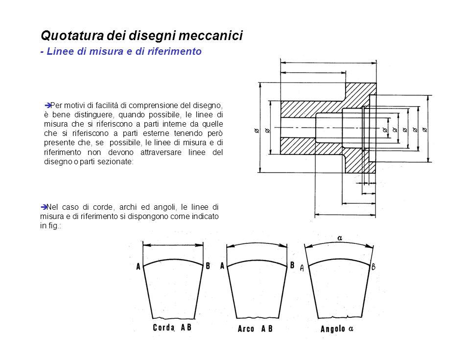 Quotatura dei disegni meccanici - Linee di misura e di riferimento Per motivi di facilità di comprensione del disegno, è bene distinguere, quando poss