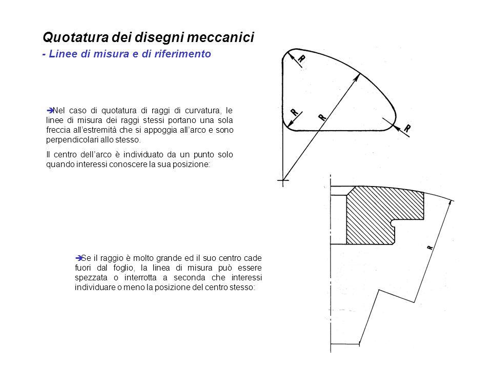 Quotatura dei disegni meccanici - Linee di misura e di riferimento Nel caso di quotatura di raggi di curvatura, le linee di misura dei raggi stessi po