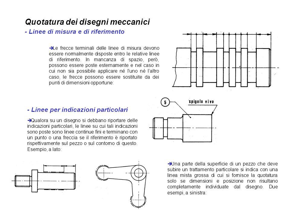 Quotatura dei disegni meccanici - Linee di misura e di riferimento Le frecce terminali delle linee di misura devono essere normalmente disposte entro