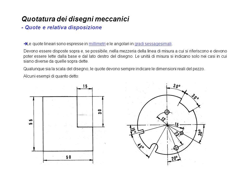 Quotatura dei disegni meccanici - Quote e relativa disposizione Le quote lineari sono espresse in millimetri e le angolari in gradi sessagesimali. Dev