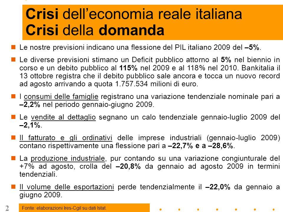 3 Il PIL italiano tornerà al livello del 2007 solo nel 2015.