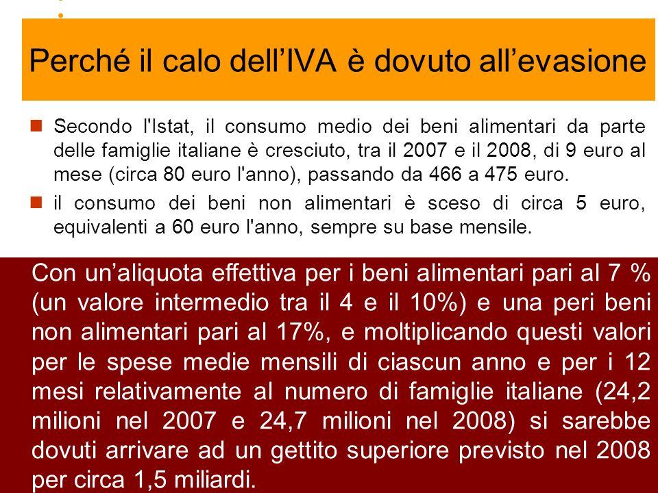 22 … -2,7 +8,1 Secondo l Istat, il consumo medio dei beni alimentari da parte delle famiglie italiane è cresciuto, tra il 2007 e il 2008, di 9 euro al mese (circa 80 euro l anno), passando da 466 a 475 euro.