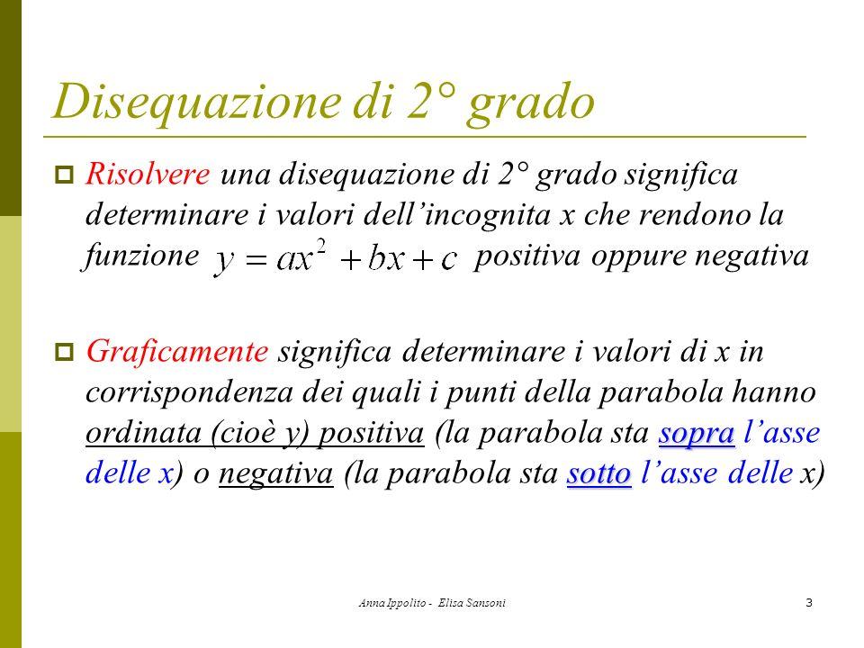 Anna Ippolito - Elisa Sansoni4 Esploriamo il problema