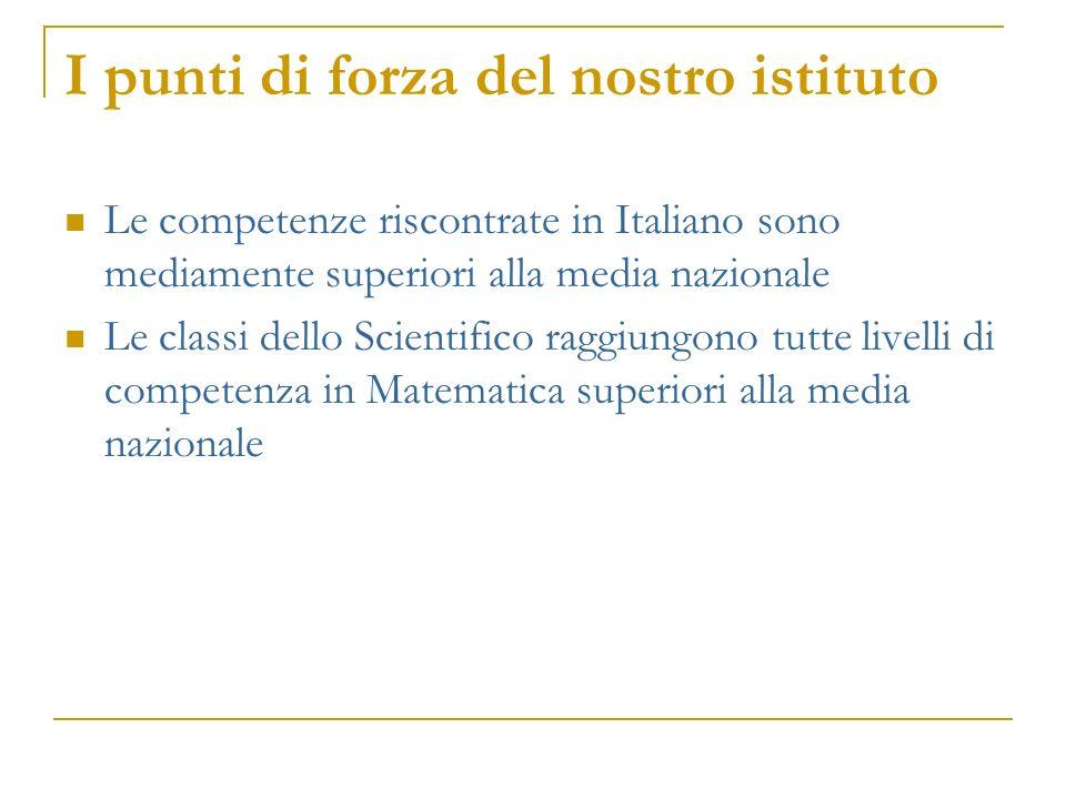 I punti di forza del nostro istituto Le competenze riscontrate in Italiano sono mediamente superiori alla media nazionale Le classi dello Scientifico