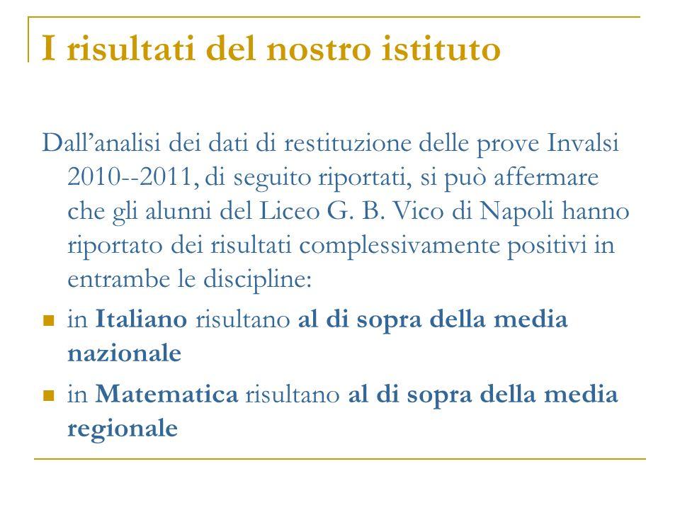 I risultati del nostro istituto Dallanalisi dei dati di restituzione delle prove Invalsi 2010--2011, di seguito riportati, si può affermare che gli al