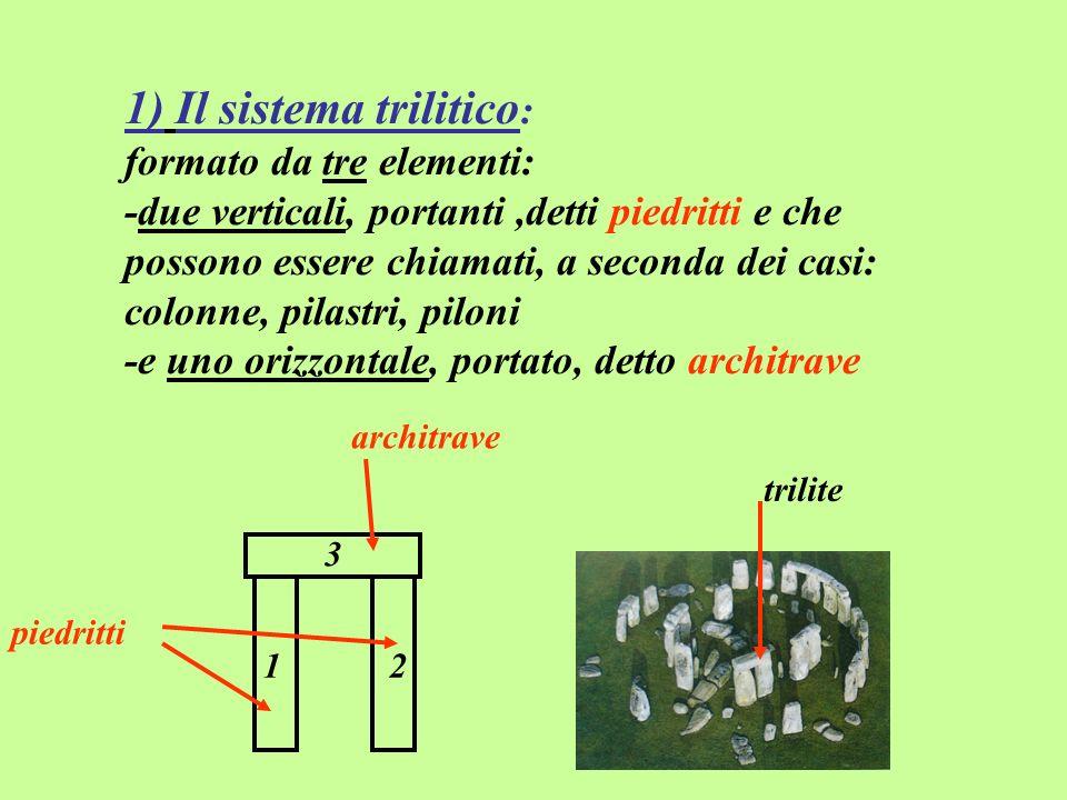 1) Il sistema trilitico : formato da tre elementi: -due verticali, portanti,detti piedritti e che possono essere chiamati, a seconda dei casi: colonne, pilastri, piloni -e uno orizzontale, portato, detto architrave architrave piedritti 12 3 trilite