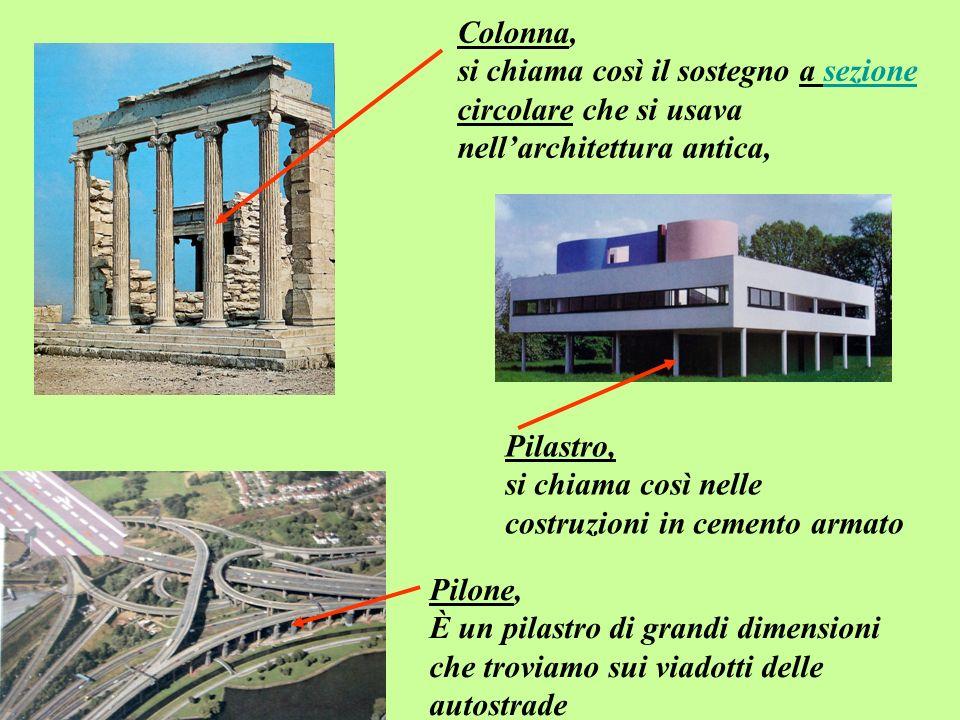 Colonna, si chiama così il sostegno a sezionesezione circolare che si usava nellarchitettura antica, Pilastro, si chiama così nelle costruzioni in cemento armato Pilone, È un pilastro di grandi dimensioni che troviamo sui viadotti delle autostrade