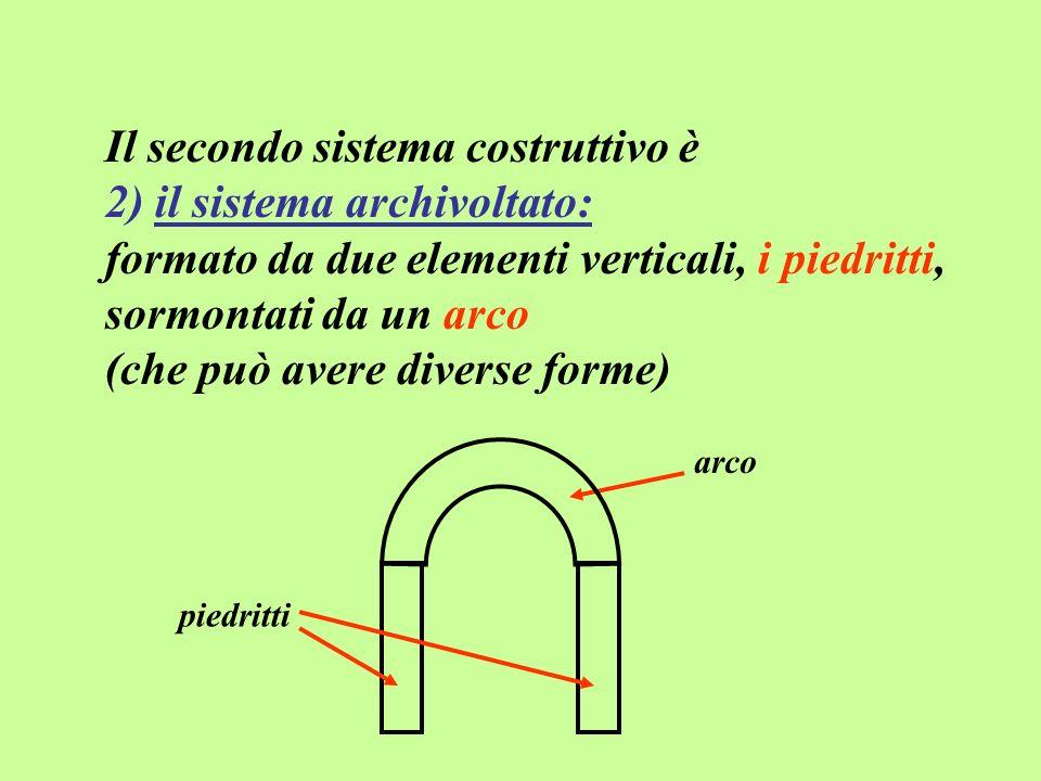 Il secondo sistema costruttivo è 2) il sistema archivoltato: formato da due elementi verticali, i piedritti, sormontati da un arco (che può avere diverse forme) piedritti arco