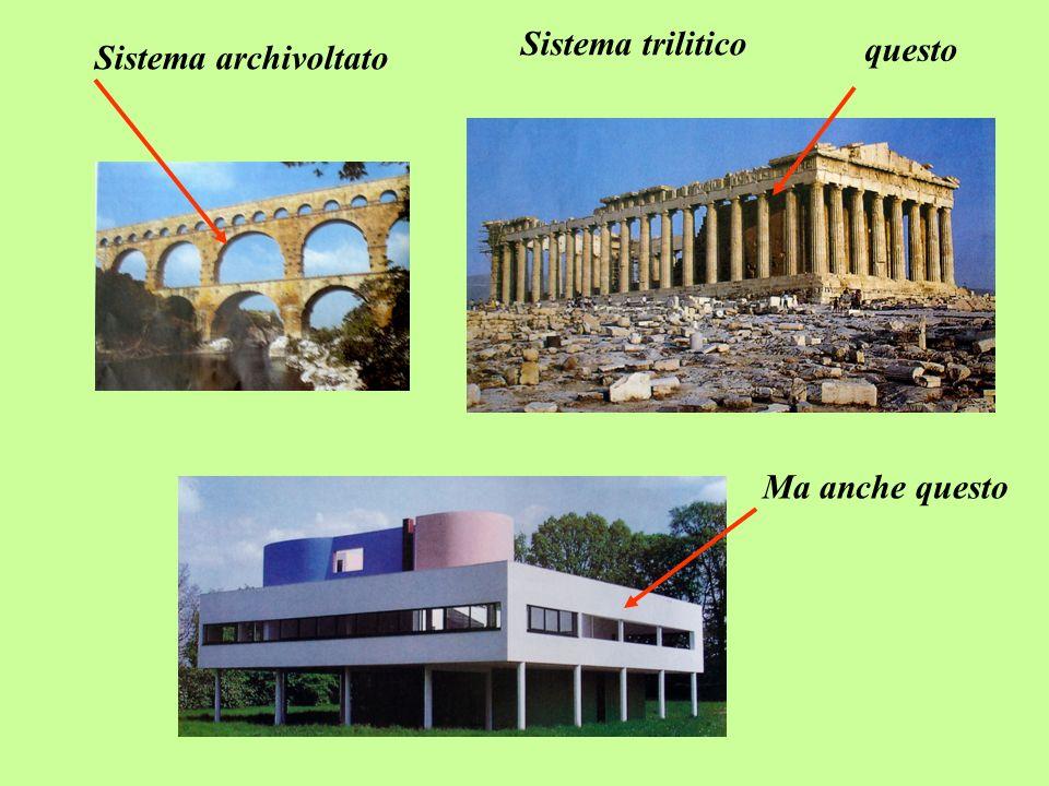 Sistema trilitico Sistema archivoltato questo Ma anche questo