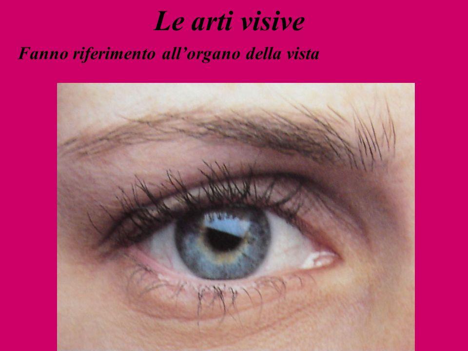 Le arti visive Fanno riferimento allorgano della vista