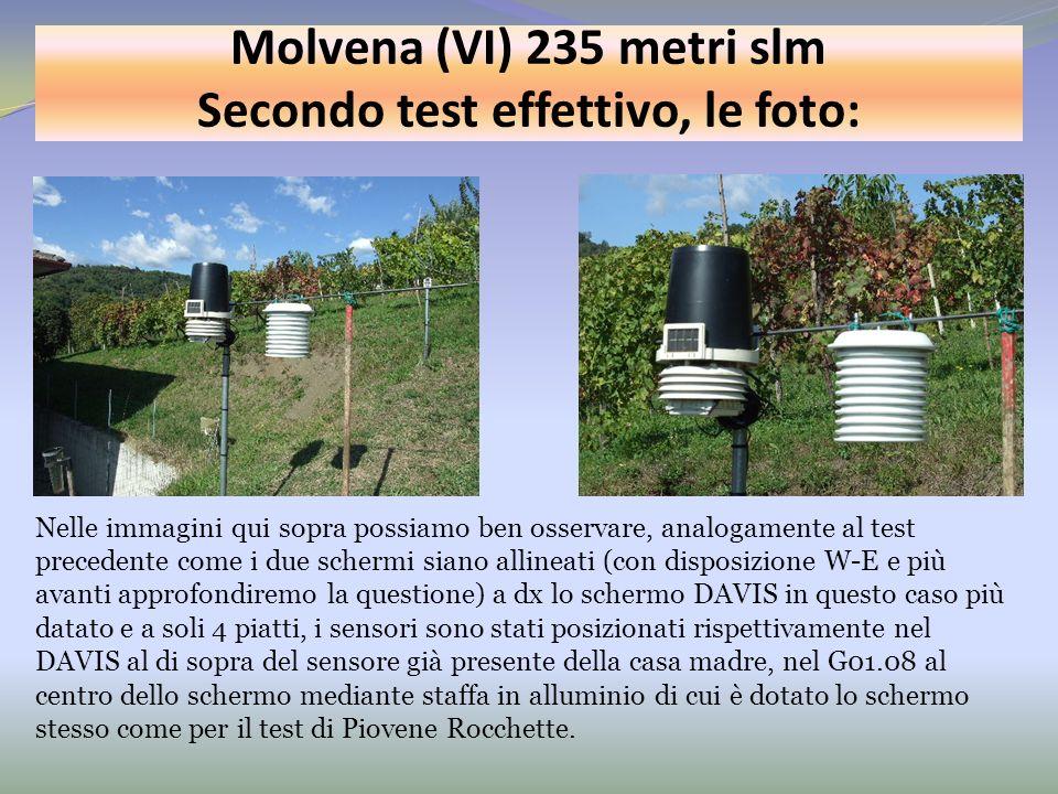 Molvena (VI) 235 metri slm Secondo test effettivo, le foto: Nelle immagini qui sopra possiamo ben osservare, analogamente al test precedente come i du