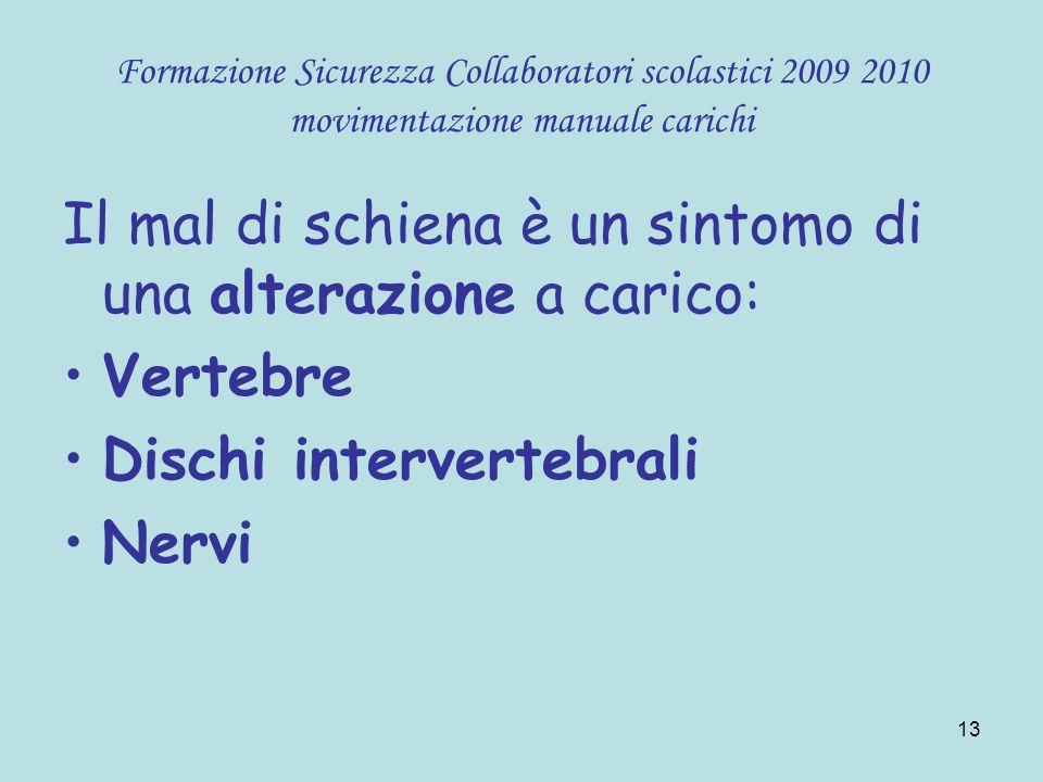 13 Formazione Sicurezza Collaboratori scolastici 2009 2010 movimentazione manuale carichi Il mal di schiena è un sintomo di una alterazione a carico: