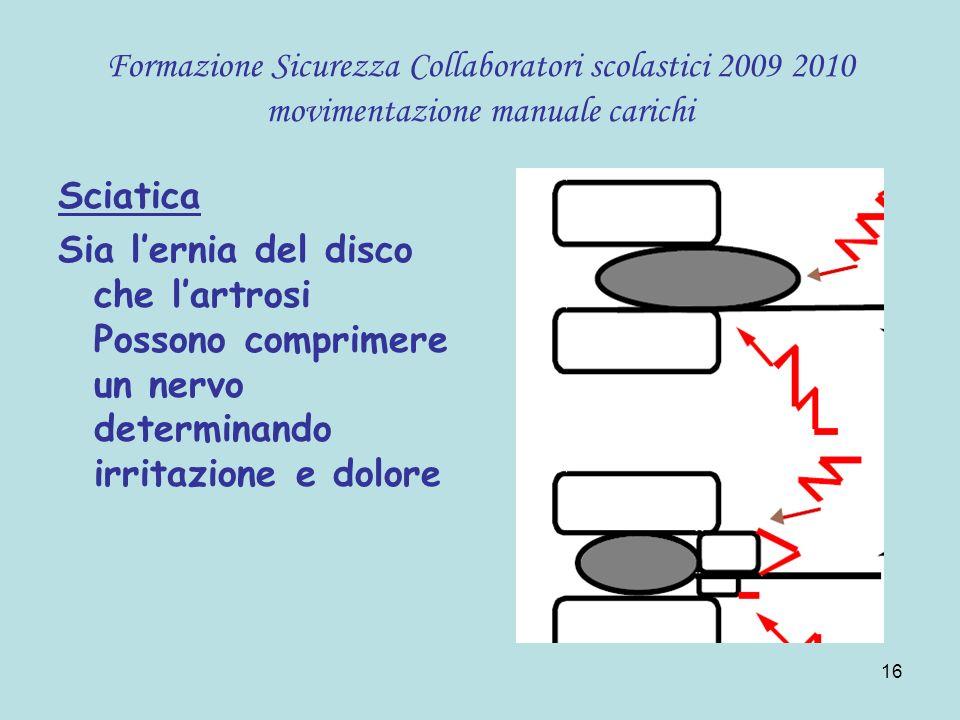 16 Formazione Sicurezza Collaboratori scolastici 2009 2010 movimentazione manuale carichi Sciatica Sia lernia del disco che lartrosi Possono comprimer