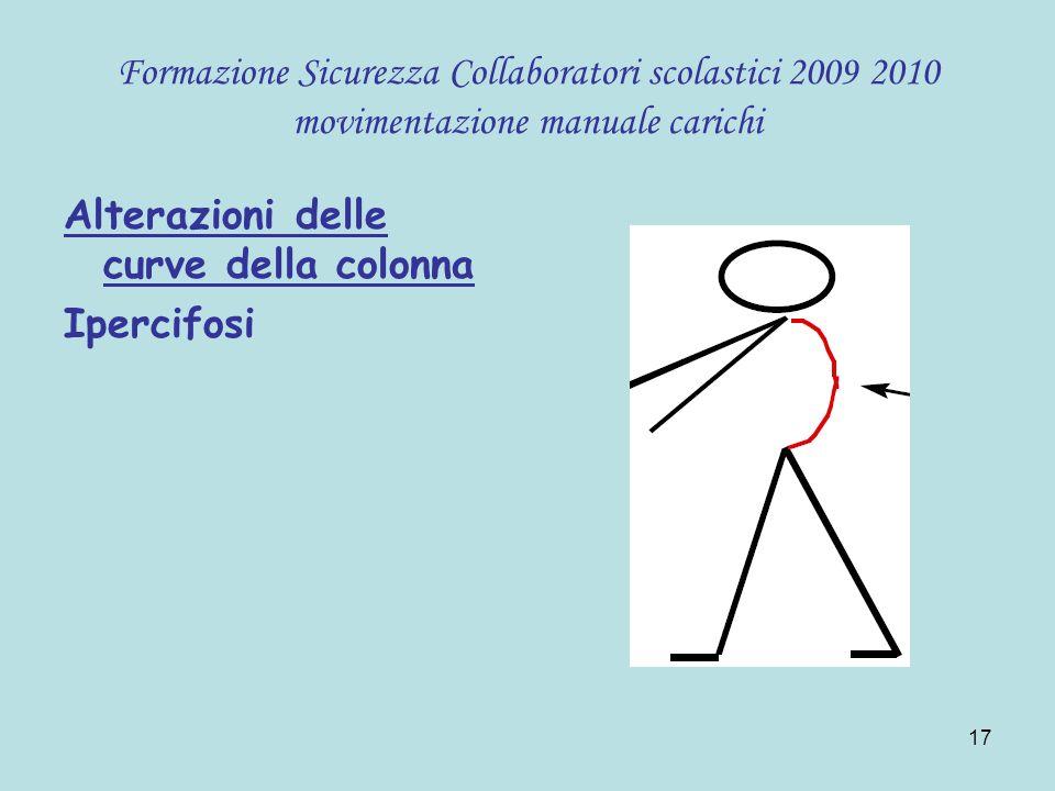 17 Formazione Sicurezza Collaboratori scolastici 2009 2010 movimentazione manuale carichi Alterazioni delle curve della colonna Ipercifosi