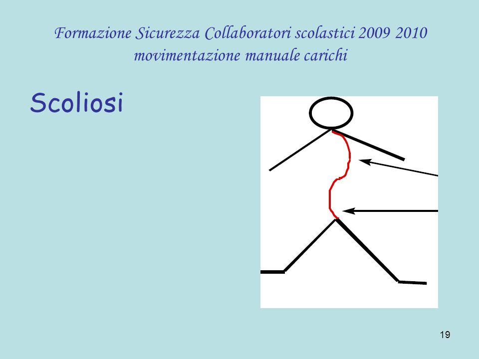 19 Formazione Sicurezza Collaboratori scolastici 2009 2010 movimentazione manuale carichi Scoliosi
