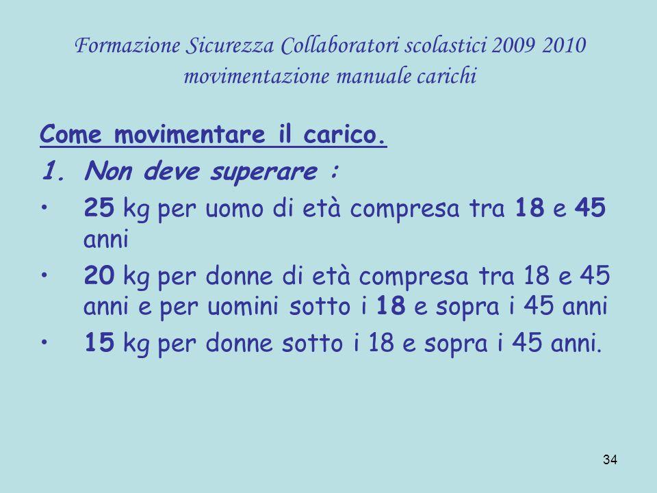 34 Formazione Sicurezza Collaboratori scolastici 2009 2010 movimentazione manuale carichi Come movimentare il carico. 1.Non deve superare : 25 kg per