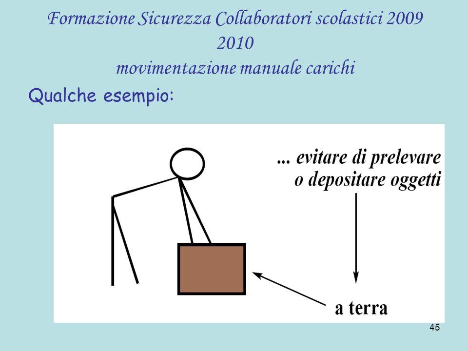 45 Formazione Sicurezza Collaboratori scolastici 2009 2010 movimentazione manuale carichi Qualche esempio: