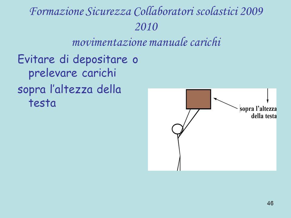 46 Formazione Sicurezza Collaboratori scolastici 2009 2010 movimentazione manuale carichi Evitare di depositare o prelevare carichi sopra laltezza del