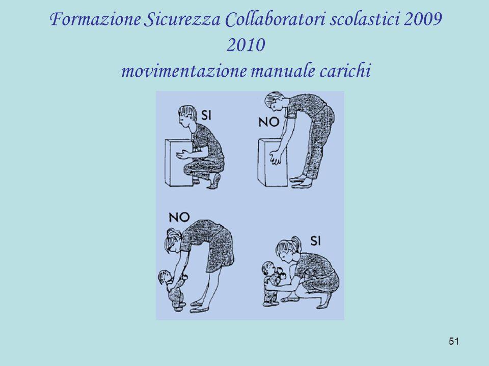 51 Formazione Sicurezza Collaboratori scolastici 2009 2010 movimentazione manuale carichi