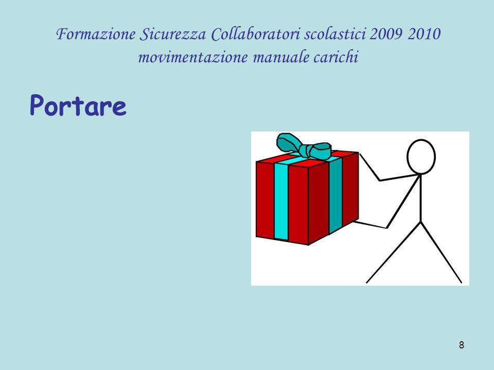 39 Formazione Sicurezza Collaboratori scolastici 2009 2010 movimentazione manuale carichi ATTENZIONE!!!