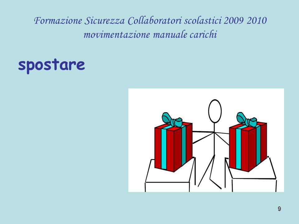 50 Formazione Sicurezza Collaboratori scolastici 2009 2010 movimentazione manuale carichi Spostare un grosso carico.