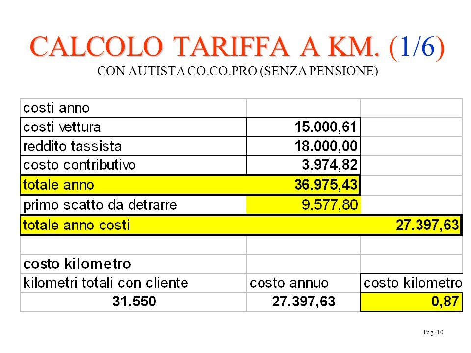 CALCOLO TARIFFA A KM. CALCOLO TARIFFA A KM. (1/6) CON AUTISTA CO.CO.PRO (SENZA PENSIONE) Pag. 10