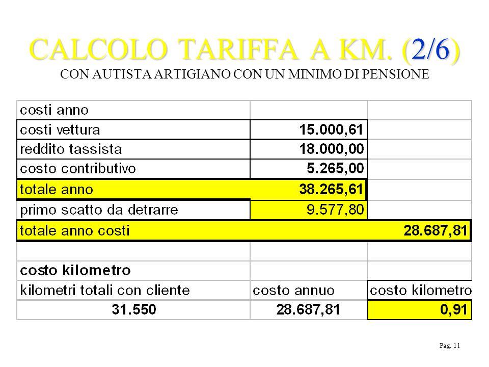 CALCOLO TARIFFA A KM. (2/6) CALCOLO TARIFFA A KM. (2/6) CON AUTISTA ARTIGIANO CON UN MINIMO DI PENSIONE Pag. 11
