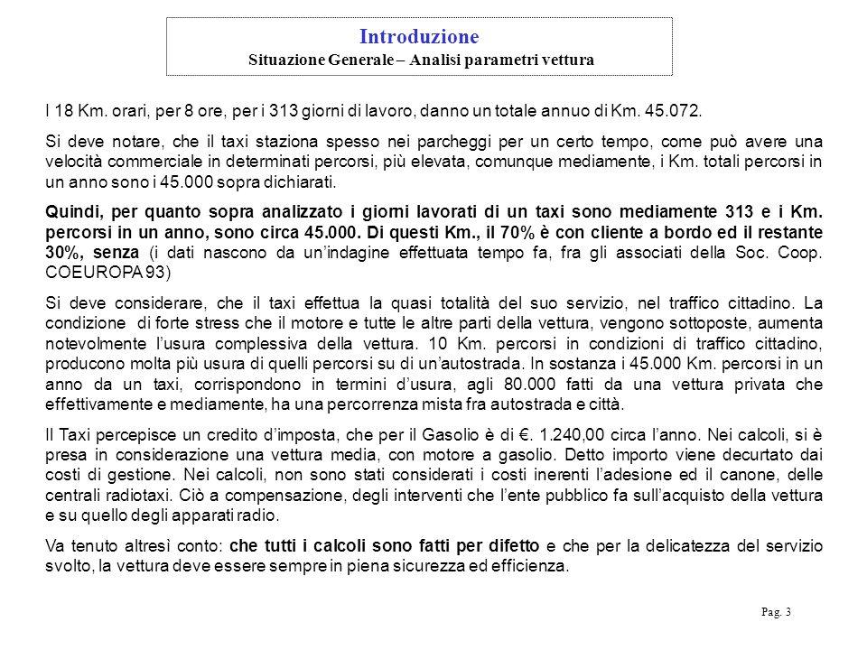Introduzione Situazione Generale – Analisi parametri vettura I 18 Km.