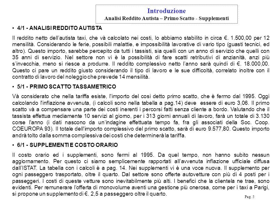 Introduzione Analisi Reddito Autista – Primo Scatto - Supplementi 4/1 - ANALISI REDDITO AUTISTA Il reddito netto dellautista taxi, che và calcolato nei costi, lo abbiamo stabilito in circa.