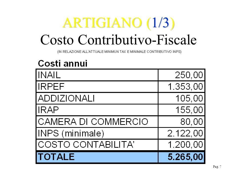 ARTIGIANO (1/3) ARTIGIANO (1/3) Costo Contributivo-Fiscale Pag. 7