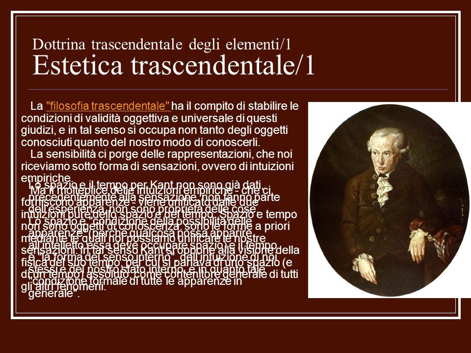 Dottrina trascendentale degli elementi/1 Estetica trascendentale/1 La