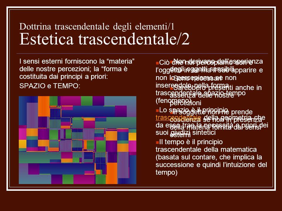 Dottrina trascendentale degli elementi/1 Estetica trascendentale/2 I sensi esterni forniscono la materia delle nostre percezioni; la forma è costituit