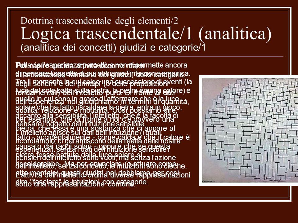Dottrina trascendentale degli elementi/2 Logica trascendentale/1 (analitica) (analitica dei concetti) giudizi e categorie/2 Analitica trascendentale Loggetto intuito nella facoltà sensoriale (la materia apportata dai sensi e informata dalle forme a priori pure di spazio e tempo) viene ricondotto a unità dalla funzione di unità dellintelletto.