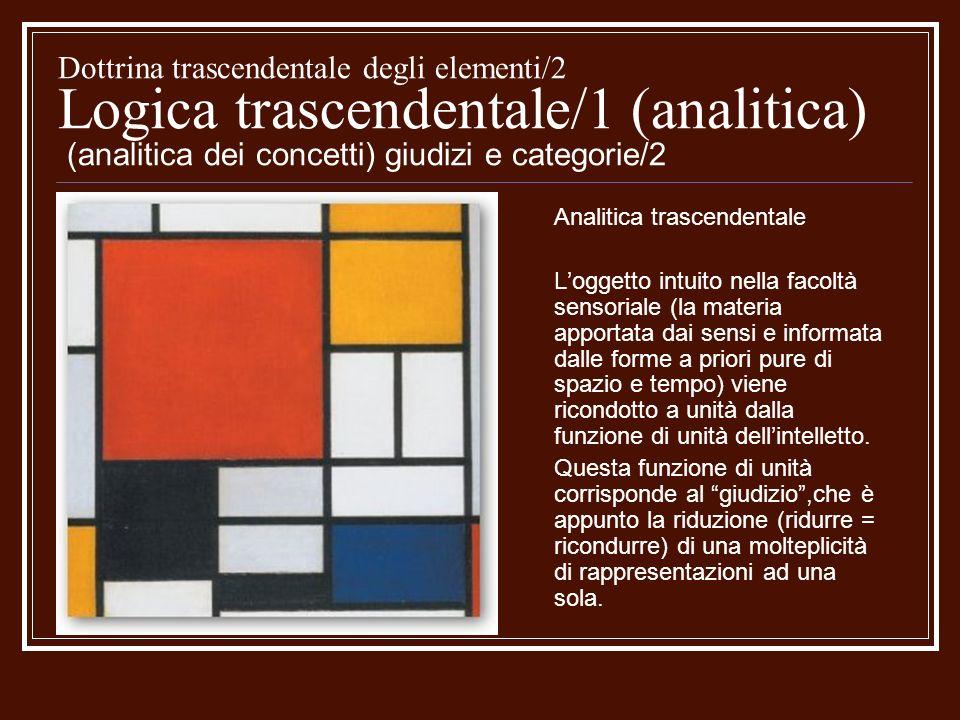 Dottrina trascendentale degli elementi/2 Logica trascendentale/1 (analitica) (analitica dei concetti) giudizi e categorie/2 Analitica trascendentale L