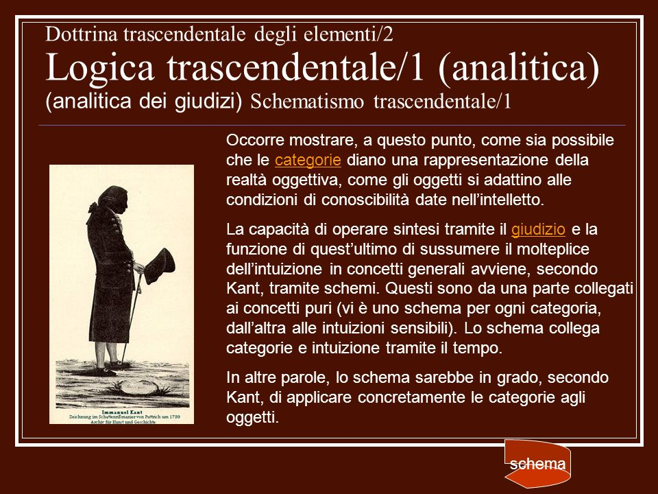 Dottrina trascendentale degli elementi/2 Logica trascendentale/1 (analitica) (analitica dei giudizi) Schematismo trascendentale/1 Occorre mostrare, a