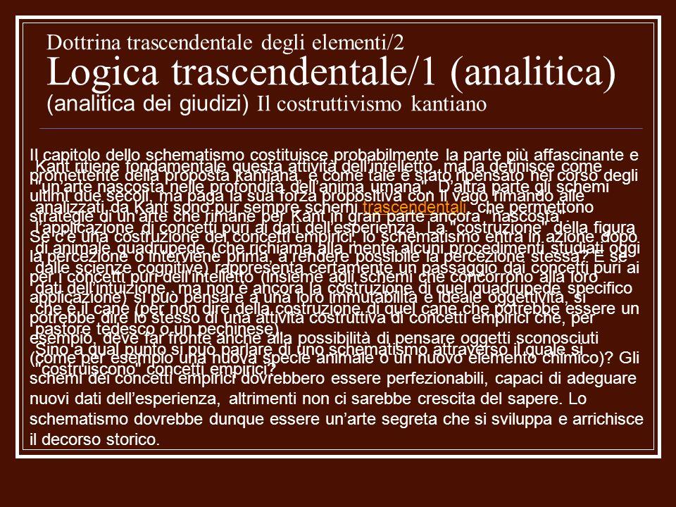 Dottrina trascendentale degli elementi/2 Logica trascendentale/1 (analitica) (analitica dei giudizi) Il costruttivismo kantiano Kant ritiene fondament