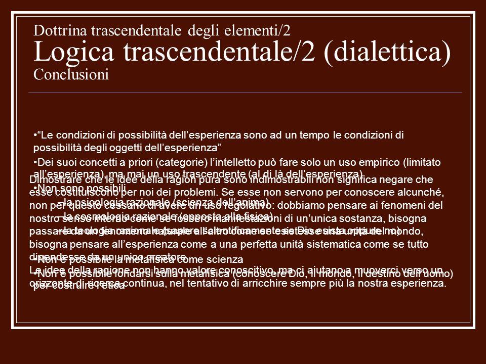 Dottrina trascendentale degli elementi/2 Logica trascendentale/2 (dialettica) Conclusioni Dimostrare che le idee della ragion pura sono indimostrabili