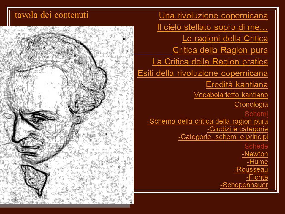 Introduzione una rivoluzione copernicana in filosofia Immanuel Kant (Königsberg, 22 aprile 1724 - 12 febbraio 1804) ha proposto (come egli stesso afferma) una rivoluzione copernicana del pensiero: come Copernico aveva messo al centro immobile del sistema planetario il sole, che prima era concepito come astro ruotante intorno al nostro globo assieme agli altri pianeti, così Kant ha proposto di stabilire il fondamento della conoscenza nel soggetto che conosce e non nelloggetto conosciuto.rivoluzione copernicana del pensiero Per Kant il problema di come il soggetto conoscente possa cogliere forme e leggi che esistono indipendentemente da esso, diventa il problema di come il soggetto conoscente pone queste forme e queste leggi.
