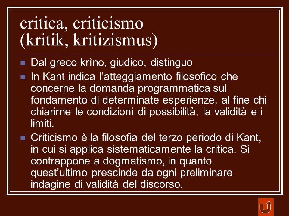 critica, criticismo (kritik, kritizismus) Dal greco krìno, giudico, distinguo In Kant indica latteggiamento filosofico che concerne la domanda program