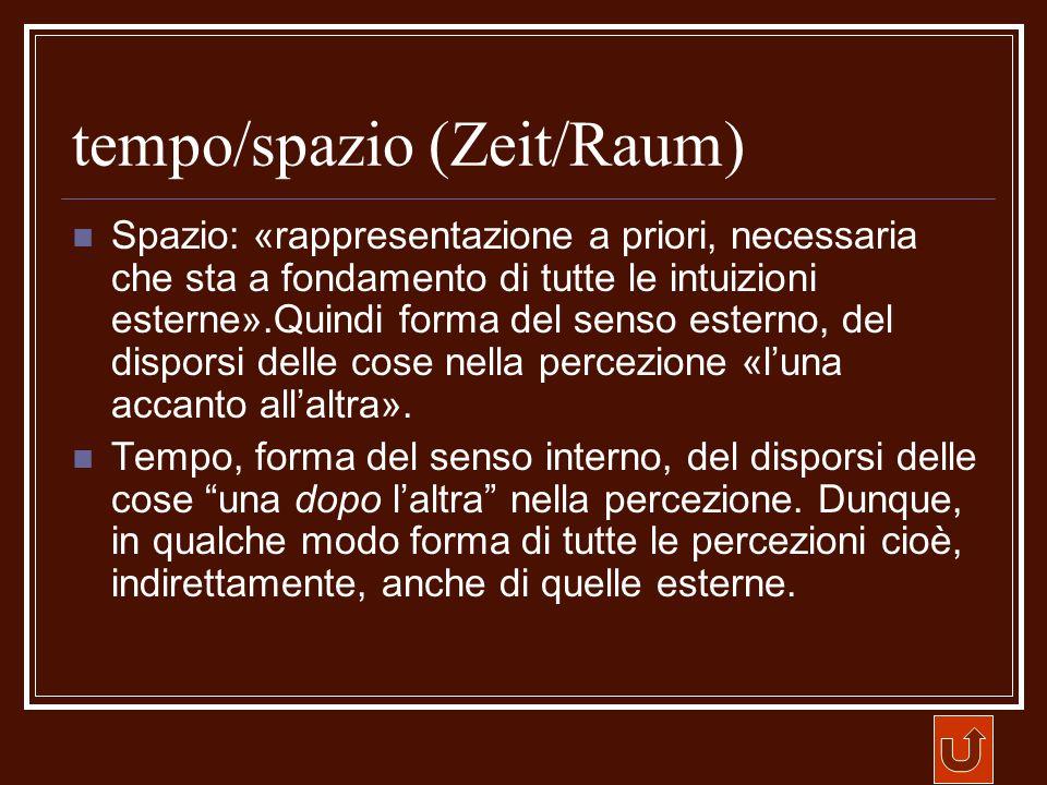 tempo/spazio (Zeit/Raum) Spazio: «rappresentazione a priori, necessaria che sta a fondamento di tutte le intuizioni esterne».Quindi forma del senso es