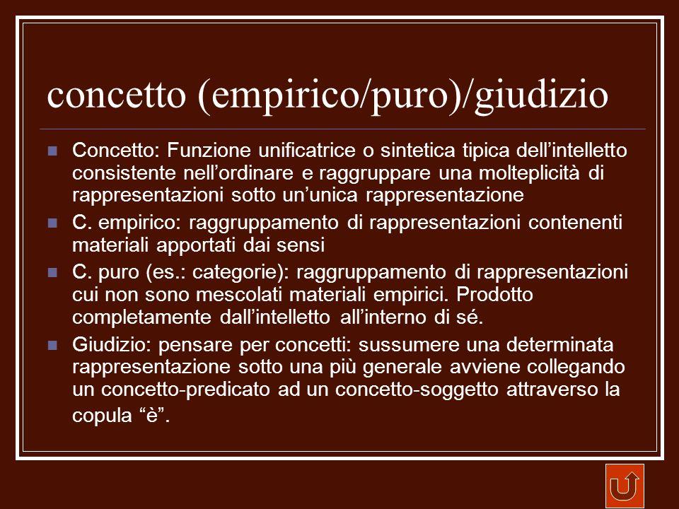 concetto (empirico/puro)/giudizio Concetto: Funzione unificatrice o sintetica tipica dellintelletto consistente nellordinare e raggruppare una moltepl