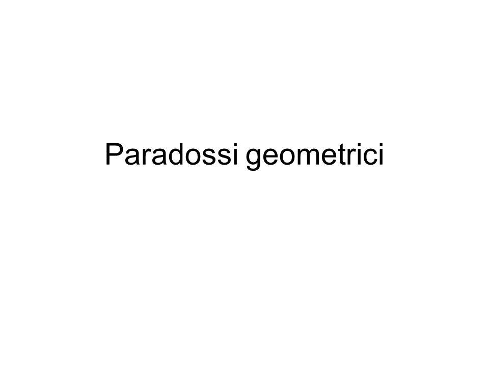 Paradossi geometrici
