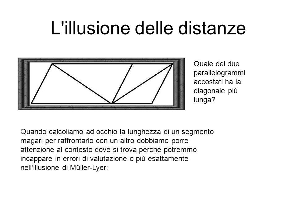 L'illusione delle distanze Quando calcoliamo ad occhio la lunghezza di un segmento magari per raffrontarlo con un altro dobbiamo porre attenzione al c