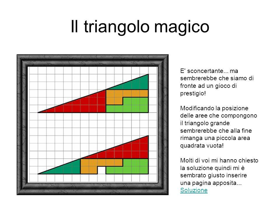 Il triangolo magico E' sconcertante... ma sembrerebbe che siamo di fronte ad un gioco di prestigio! Modificando la posizione delle aree che compongono