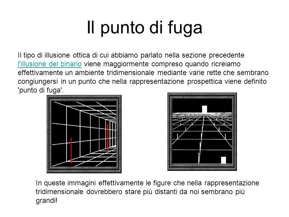 Il punto di fuga Il tipo di illusione ottica di cui abbiamo parlato nella sezione precedente l'illusione del binario viene maggiormente compreso quand