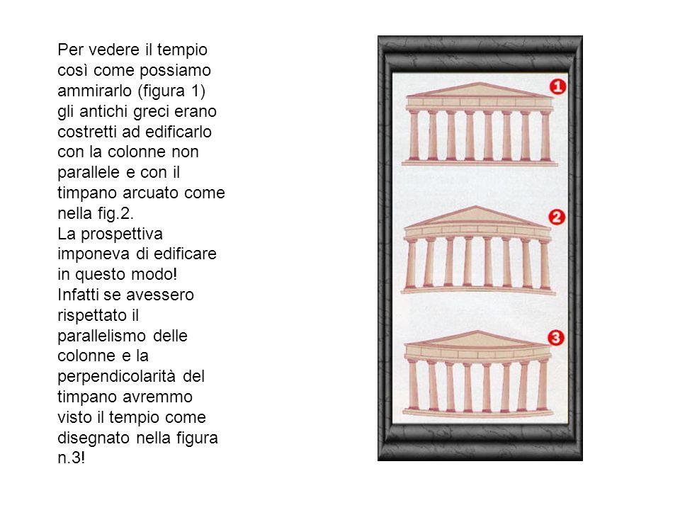 Per vedere il tempio così come possiamo ammirarlo (figura 1) gli antichi greci erano costretti ad edificarlo con la colonne non parallele e con il tim