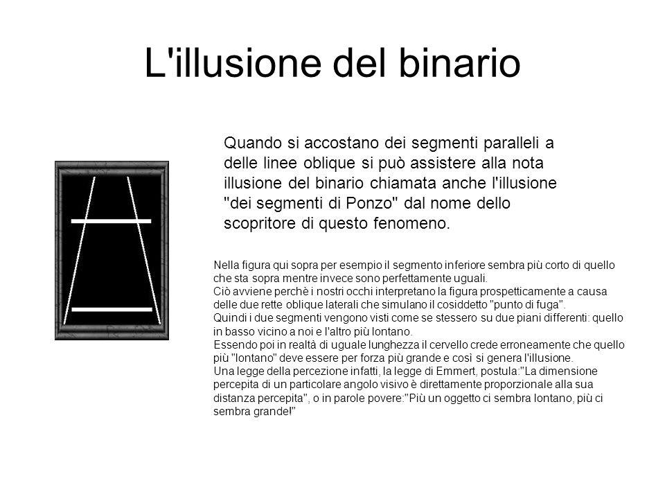 L'illusione del binario Quando si accostano dei segmenti paralleli a delle linee oblique si può assistere alla nota illusione del binario chiamata anc