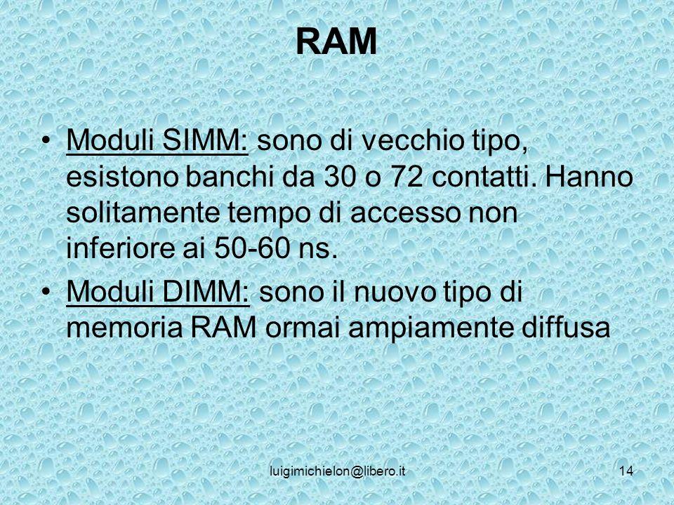 luigimichielon@libero.it14 RAM Moduli SIMM: sono di vecchio tipo, esistono banchi da 30 o 72 contatti.