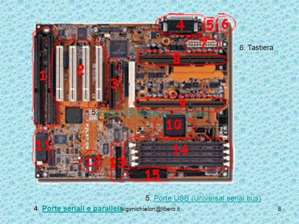 luigimichielon@libero.it9 USB Sulle schede più nuove vi sono anche due porte USB.